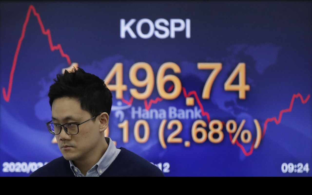 Global stocks, US futures rise on virus aid hopes - 93.7 K COUNTRY